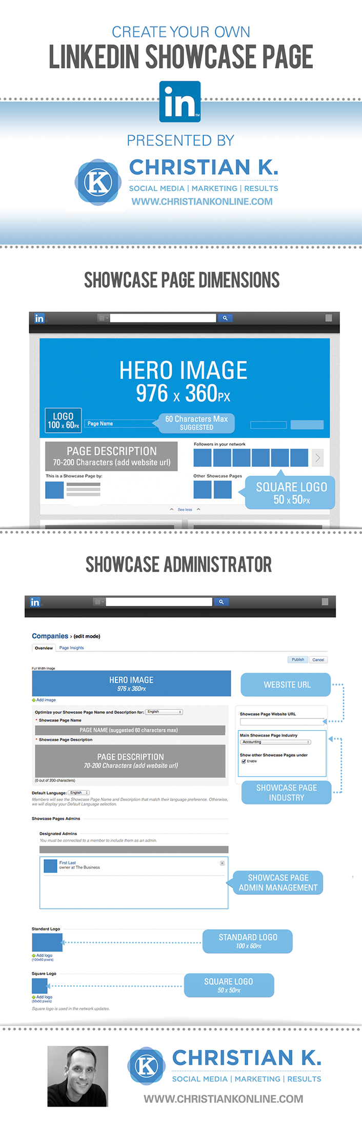 LinkedIn afmetingen Showcase page