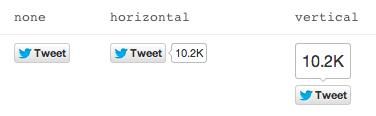 social-media-share-buttons-tweet-button