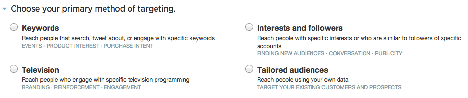 twitter-advertising-primary-targeting-methods